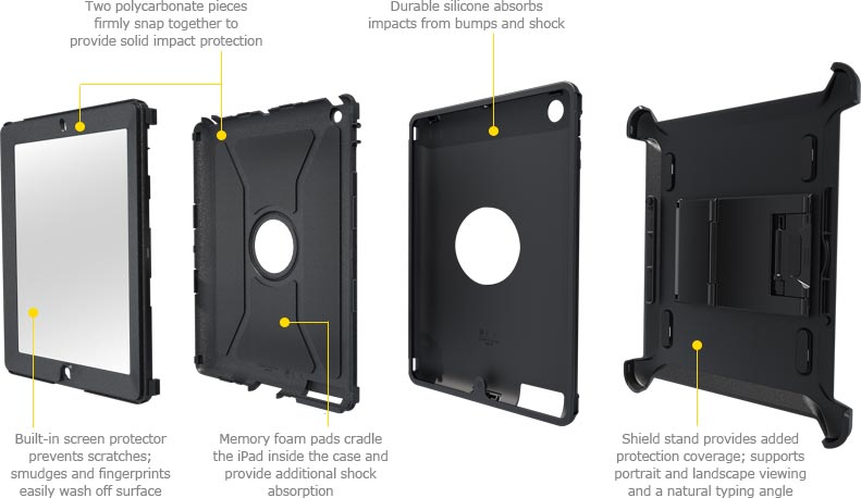reputable site d47e4 42685 Review: Otterbox Defender Case for the New iPad